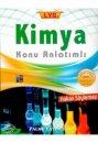 LYS Kimya Konu Anlatımlı Palme Yayınevi