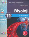 11.Sınıf Biyoloji Soru Bankası PLE Birey Yayınları