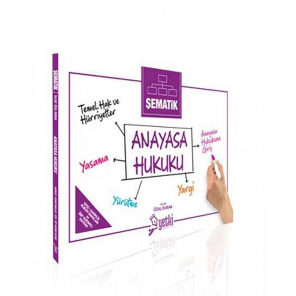 Şematik ANAYASA HUKUKU Yetki Yayınları